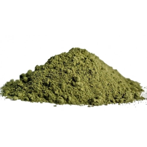 Kratom Allergies